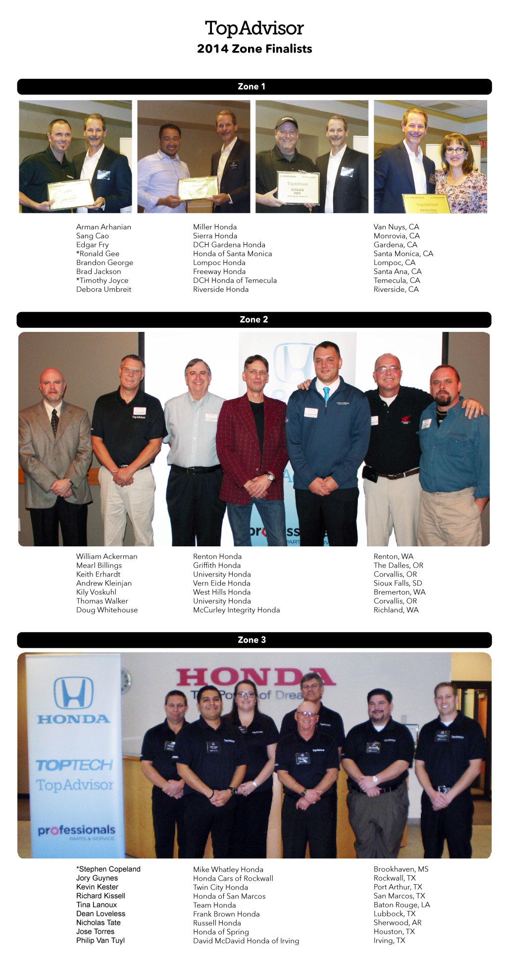 2015 Zone Finalists