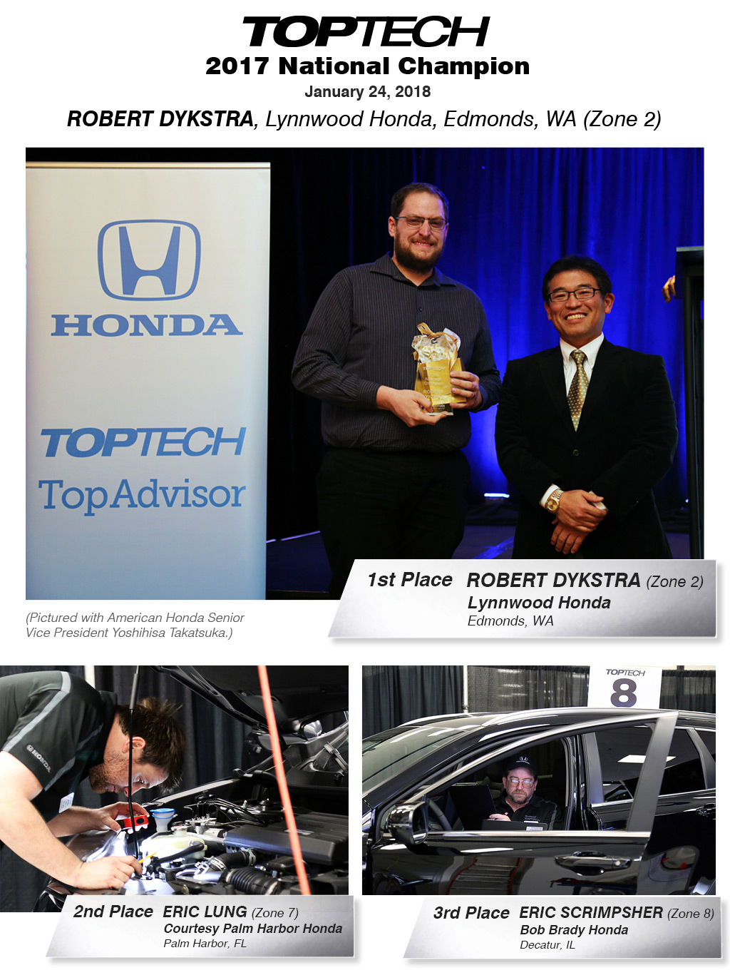 TOPTECH National Finalists